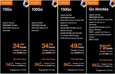 Orange communique sur les tarifs de ses premiers forfaits 5G - ZDNet