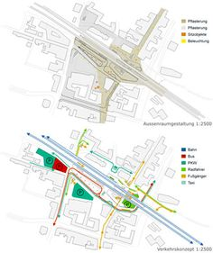 Europan-Europe Thematized Project