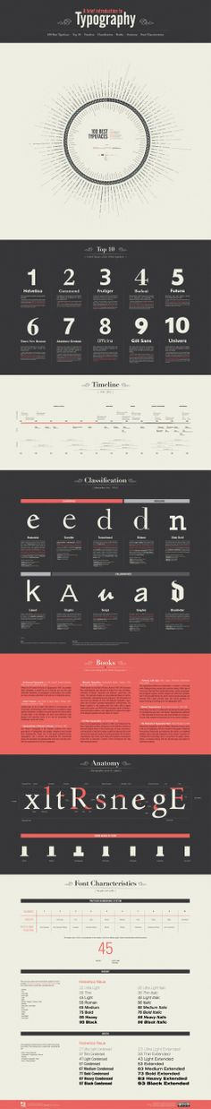 A brief introduction to typography ... infographics … love the color coordination ▲
