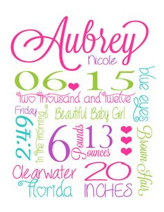 Great inexpensive Mother's Day idea or baby gift - Typography subway art for a baby girl's birth announcement.