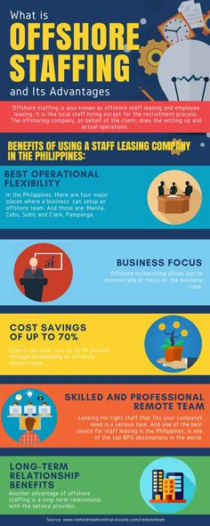 Offshore Staffing is like local staff hiring except for the recruitment process. See on the infographic some of the benefits of using a staff leasing company in the Philippines. Process Infographic, Subic, Website Design Inspiration, Online Marketing, Philippines, Flexibility, Web Design, Ideas, Design Web