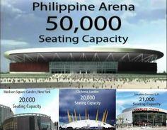 THE IGLESIA NI CRISTO: The Philippine Arena