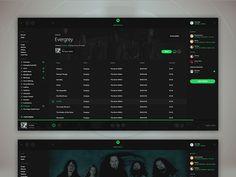 Spotify by Daniel Sandvik