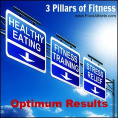 3 Pillars of Fitness for Optimum Results: Healthy Eating, Fitness Training, Stress Relief.  Visit our blog: http://www.foodathlete.com/main/blog.php