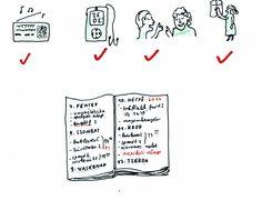 4. Parancsolat: Légy jól szervezett!