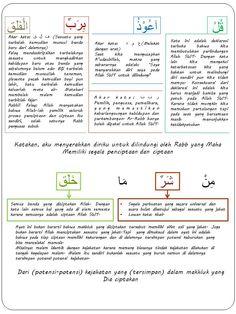 Al-Falaq 1
