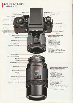nikon-006 Nikon F3, Camera Nikon, Camera Gear, Camera Photography, Vintage Photography, Photo Lens, Classic Camera, Camera Equipment, Vintage Cameras