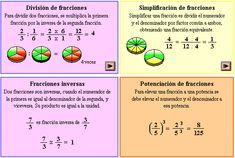 multiplicaciones o divisiones con fracciones y números decimales - Buscar con Google