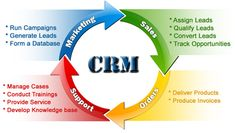 Customer Relationship Management (CRM) software which gives you the control to manage your sales & marketing activities. CRM Software fulfills the requirements of all your profession needs. Customer Relationship Management, Relationship Manager, Sales Crm, Crm Tools, Crm System, Microsoft Dynamics, Application Mobile, Cloud Based, Software Development