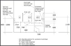Figure 28: Accessible toilet - elevation