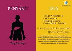 Doa Penyakit Limpa