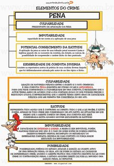Elementos do crime Elementos Do Crime, Mental Map, English Words, Student Life, Study, Education, Lawyer, Organize, Vogue