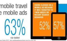 """Let us make the mobile marketing train...our destination gain!"" - Follow my Bond Girl PenTerprises Blog at: http:// licensedtoequill.com"