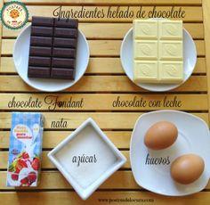 Ingredientes helado de chocolate. Chocolate ice cream ingredients.