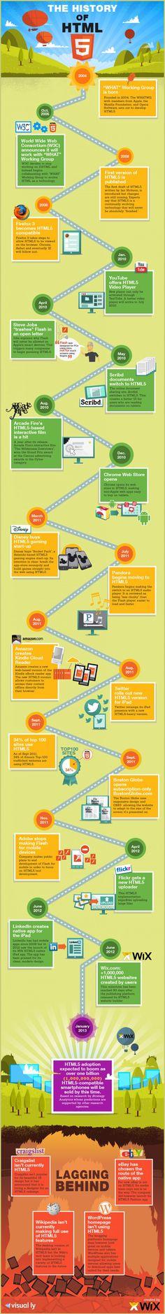 La historia del HTML5- infografía