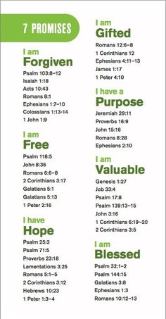 Image result for galatians 2:16 bible journaling