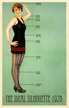 "Ideal silhouette, 1928. (This seals the deal- ideal height at 5'6"", get me a time machine!)"