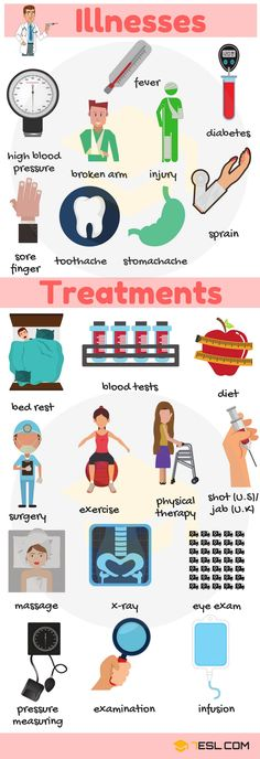 Illnesses and Treatments