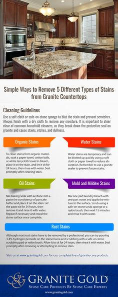 Without proper maintenance, granite countertops are susceptible to stains and other types of damage. The most common types of stains found on granite counters include organic stains, water stains, oil stains, mold and mildew stains, and rust stains. Each type of stain is different, which means there isn't just one simple solution for removal. However, in most cases, stain removal is relatively easy to manage.