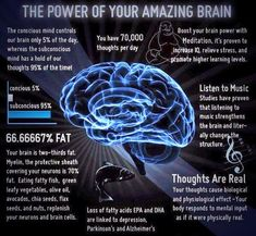 13 Interesting Facts About the Human Brain | Your brain ...