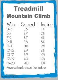 Boredom Busting Treadmill Workout to work the glutes - great for when you don't feel like a run