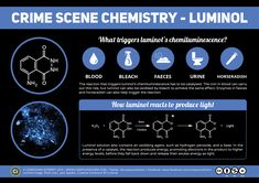 Anyone who's watched CSI or similar shows knows that, whenever the investigating team are on the scene of a gruesome and bloody murder, luminol solution gets sprayed liberally over absolutely…