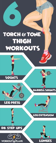 6 Torch And Tone Thigh Workouts
