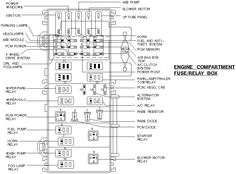 ford ranger fuse box diagram ranger ranger 98 ford ranger fuse box diagram