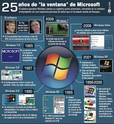 25 años de Windows.