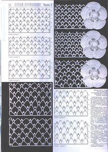 All About Crochet - Crochet Ideas Crochet Symbols, Crochet Motifs, Crochet Diagram, Crochet Stitches Patterns, Crochet Chart, Filet Crochet, Stitch Patterns, Crochet Fabric, Crochet Books