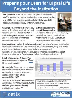lilac-2014 digital literacy and the cloud poster