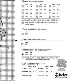 Tatter Teddy Christmas Package 3/3 [Cross Stitch   Kid's Bedroom] [Free Pattern]