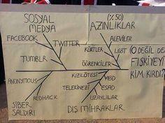 Twitter / bektas62: ODTÜ mezuniyet töreninden ...