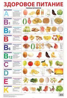 de21304b1207 Здоровое питание. Плакат.   Купить школьный учебник в книжном  интернет-магазине OZON.ru   978-5-699-72729-2