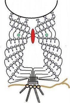 Knot diagram of the macrame owl – Macrame 2020 Macrame Necklace, Macrame Jewelry, Macrame Bracelets, Macrame Owl, Macrame Knots, Crochet Bracelet Tutorial, Micro Macramé, Owl Crafts, Macrame Projects