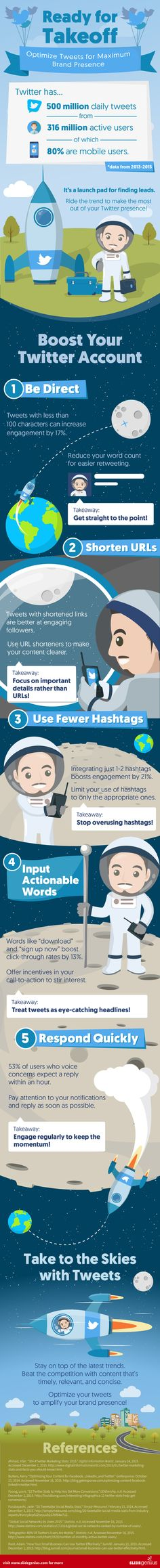 Twitter Marketing in 2016 How to Optimise Tweets & Generate Engagement