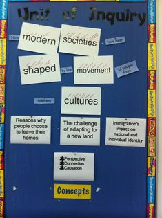 Category: Kath Murdoch - ProDivas! Connected Learning, Inquiry Based Learning, Formative Assessment, Bulletin Boards, Teaching Ideas, Classroom Ideas, This Or That Questions, Classroom Setup, Assessment