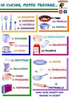 https://initalialinguaecultura.wordpress.com/lessico/ #lessico #italiano…