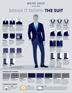 Fantastic interactive infographic from the @Nordstrom Mens Shop - all you need to know about the suit - classic professional menswear