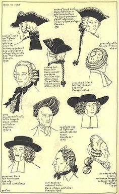 18th Century Men's Hats and Wigs from the Village Hat Shop Gallery