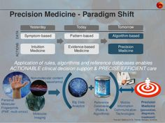 How Obama's Precision Medicine Initiative Will Revolutionize Healthcare