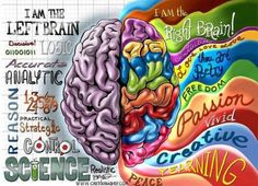 Left brain vs. right brain. I seem to fall in the middle....bouncing from side to side.