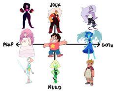 Steven Universe Square | Jock-Nerd / Prep-Goth Charts | Know Your Meme