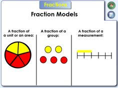 Free SMARTboard Introduction to Fractions