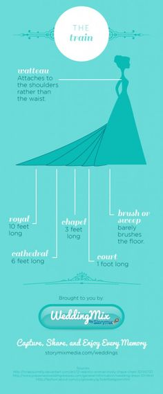 Okay I am officially addicted to this DIY Wedding Dress Advice: Design It Yourself Infographic