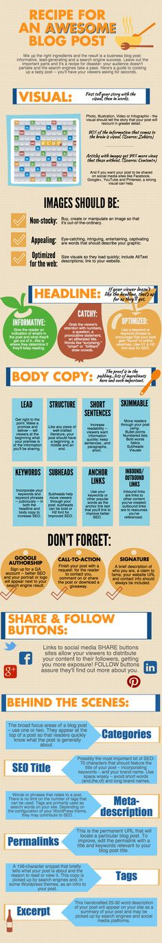 Your Blog Post's Not Complete Without These Essentials [INFOGRAPHIC]