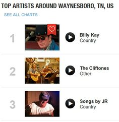 Billy Kay is #1 in Waynesboro, TN. But Sissy and Darrel are hot on my tail. I better snip their guitar stings tonight! :)