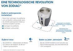 Zodiac Premium-Wärmepumpen ZS500 15,3 kW - Abverkauf Zodiac, Personal Care, Self Care, Personal Hygiene, Horoscope