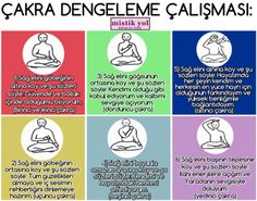 Sacral Chakra Healing, Chakra Meditation, Reiki, Chakra Balancing, Study Motivation Quotes, Life Motivation, Pilates, Sanskrit Names, Chakra Cleanse