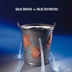 El valor entregado a los Clientes (y accionistas) es el neto producido entre los generadores de valor y los destructores de valor de una Cía.